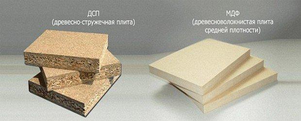 Из чего изготавливают мебель